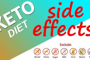 Side Effects of Keto Diet You Need to Know About!